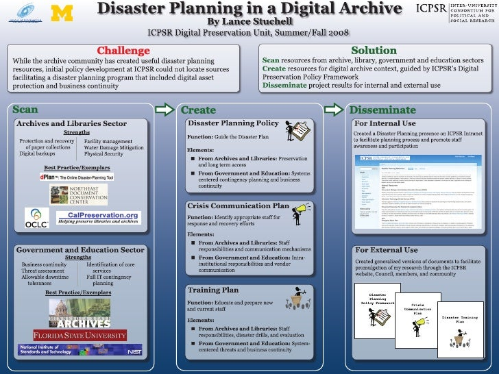 Disaster Planning Poster (SAA 2009)