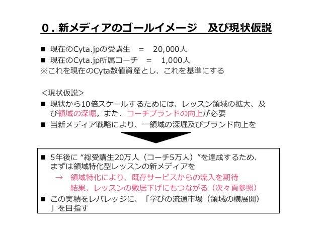 0. 新メディアのゴールイメージ 及び現状仮説 n 現在のCyta.jpの受講⽣生 = 20,000⼈人 n 現在のCyta.jp所属コーチ = 1,000⼈人 ※これを現在のCyta数値資産とし、これを基準にする <現状仮...