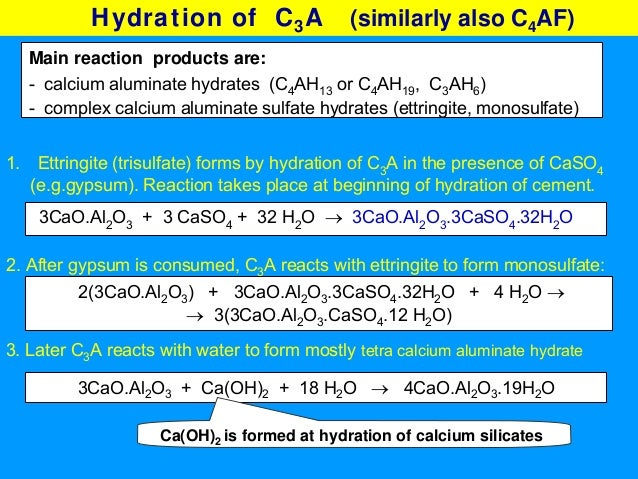 Cement C3a C4af And Hydration In : Stud l cement manufacture