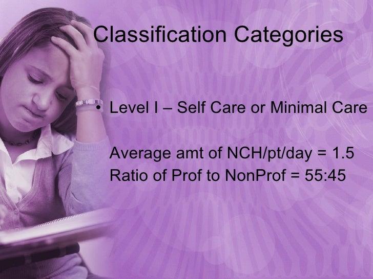 Classification Categories <ul><li>Level I – Self Care or Minimal Care </li></ul><ul><li>Average amt of NCH/pt/day = 1.5 </...