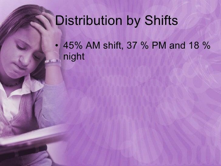 Distribution by Shifts <ul><li>45% AM shift, 37 % PM and 18 % night </li></ul>