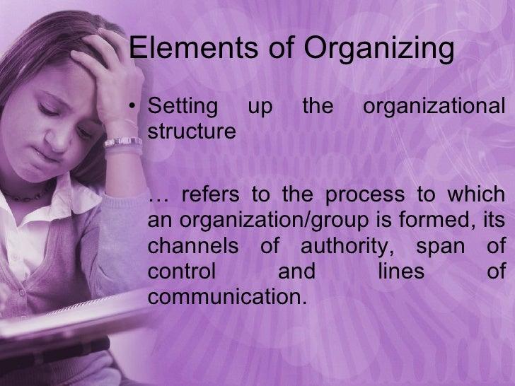Elements of Organizing <ul><li>Setting up the organizational structure </li></ul><ul><li>… refers to the process to which ...