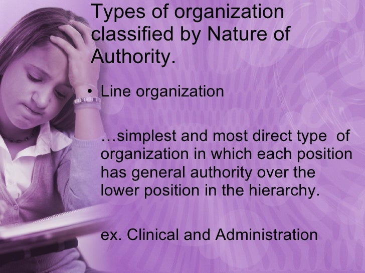 Types of organization classified by Nature of Authority. <ul><li>Line organization </li></ul><ul><li>…simplest and most di...