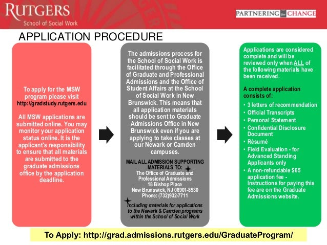 MSW Admissions Information