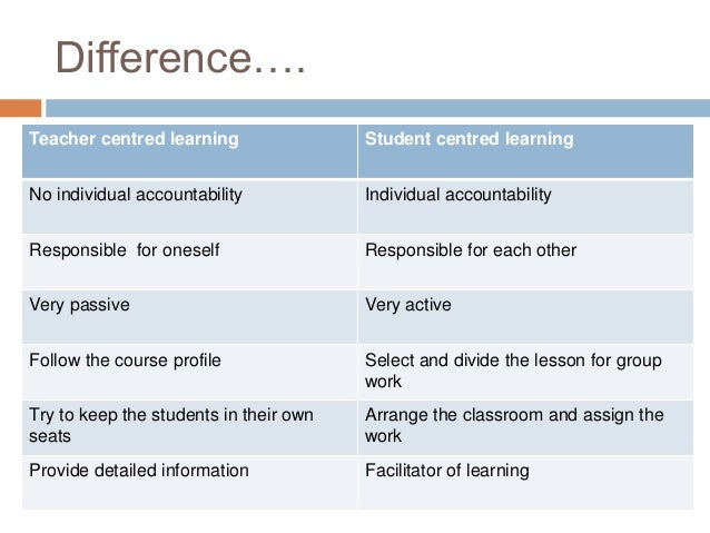 Student centred learning in Education