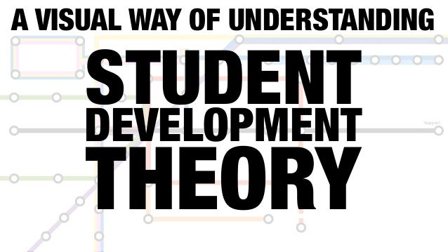 Support A VISUAL WAY OF UNDERSTANDING STUDENTDEVELOPMENT THEORY