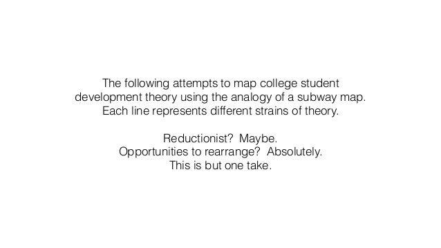 A Student Development Theory Subway Map Slide 2