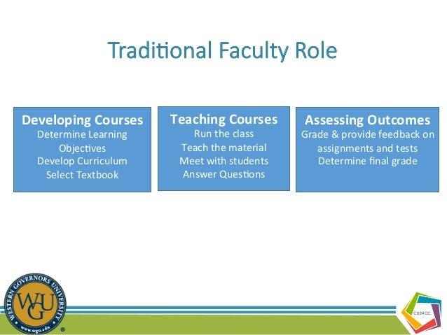 student experiencefaculty development model