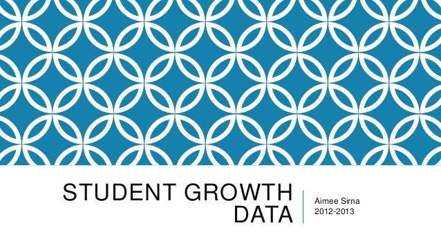 STUDENT GROWTHDATAAimee Sirna2012-2013