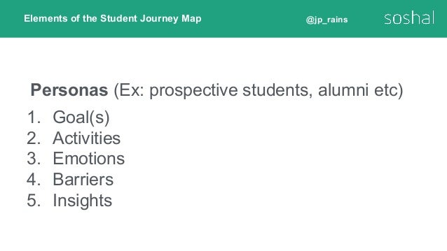 Student Journey Maps - Student journey mapping