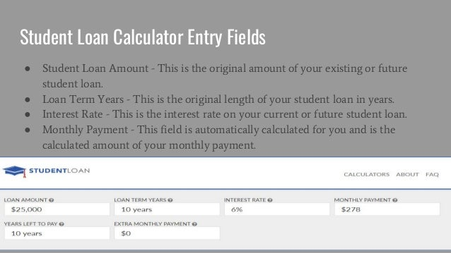 Student Loan Calculator | Student Loan Repayment