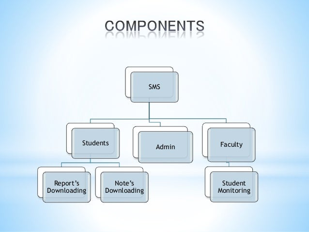 student life management system Student life cycle management (slcm) student manual student life cycle management system launches student life cycle management system through the student and.