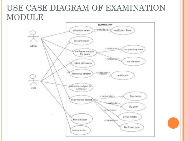 Student management system use case diagram of admission module 12 ccuart Image collections