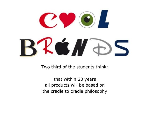 Two third of the students think: that within 20 years all products will be based on the cradle to cradle philosophy