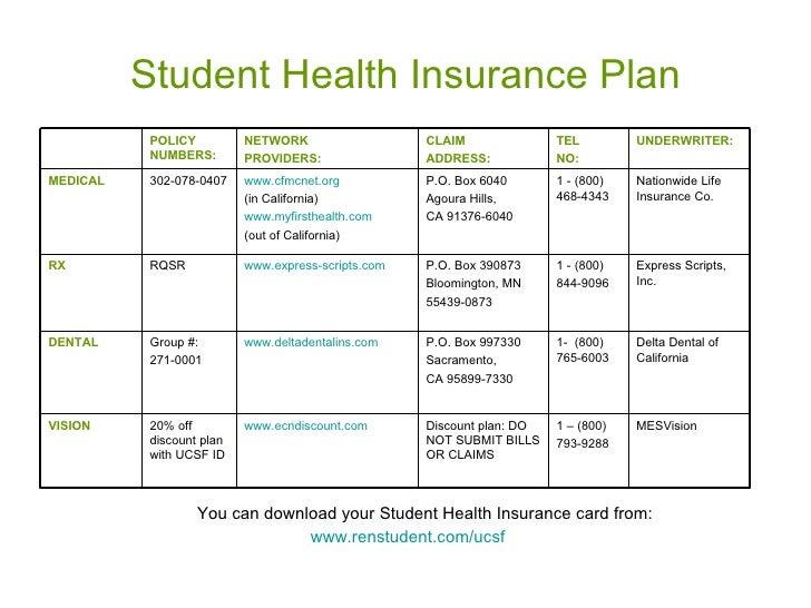 Student Health Insurance Plan
