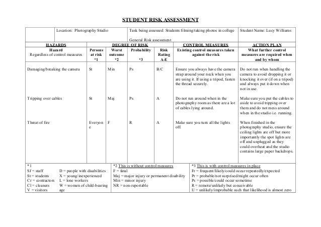 Task Risk Assessment