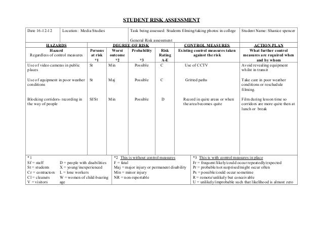 STUDENT RISK ASSESSMENT Date 16-12-12  Location: Media Studies  Task being assessed: Students filming/taking photos in col...