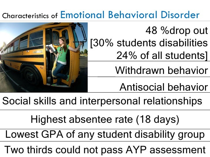 emotional disorder behavior Barry, l m, & messer, j j (2003) a practical application of self-management for students diagnosed with attention- deficit/hyperactivity disorder.