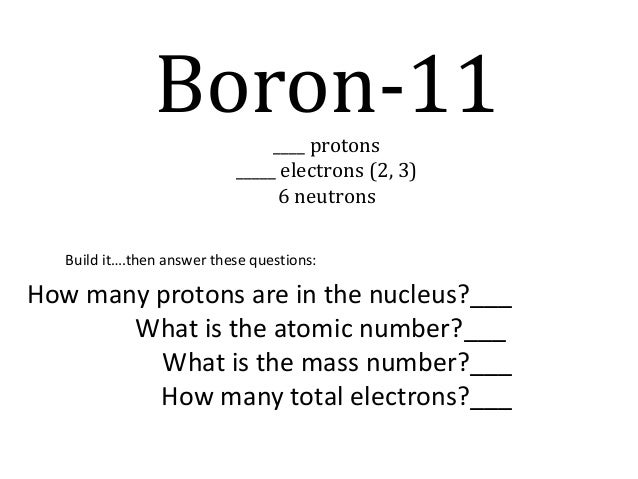 Students As Electrons Bohr Models Reduced