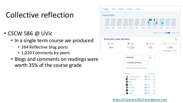 Collective reflection • CSCW 586 @ UVic • In a single term course we produced • 364 Reflective blog posts • 1,020 Comments...
