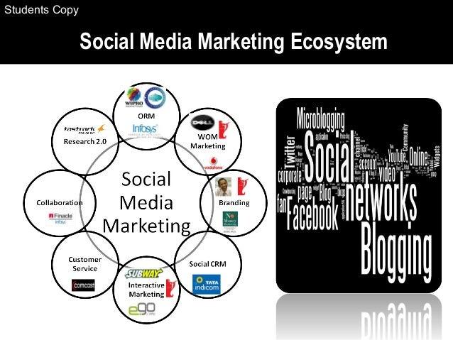 Social Media Marketing Ecosystem Students Copy