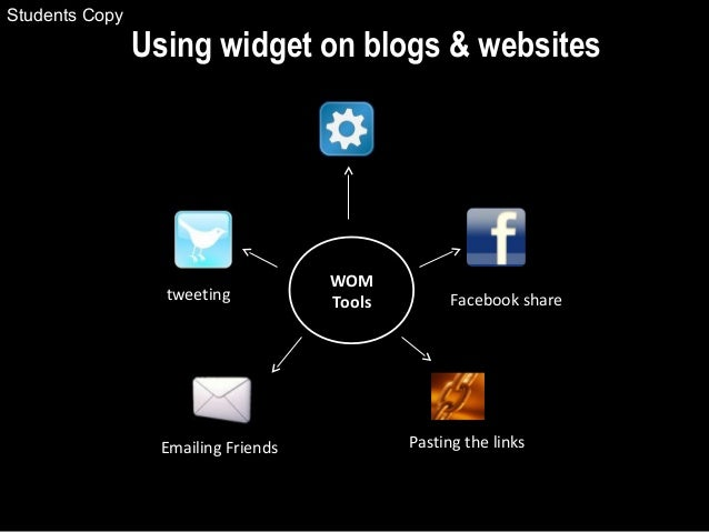 WOM Tools Emailing Friends tweeting Using widget on blogs & websites Facebook share Pasting the links Students Copy