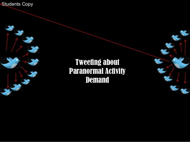 Tweeting about Paranormal Activity Demand Students Copy