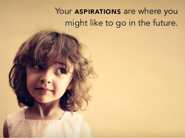 Your ASPIRATIONS are where youmight like to go in the future.