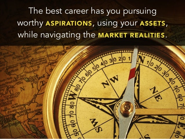 The best career has you pursuingworthy ASPIRATIONS, using your ASSETS,while navigating the MARKET REALITIES.