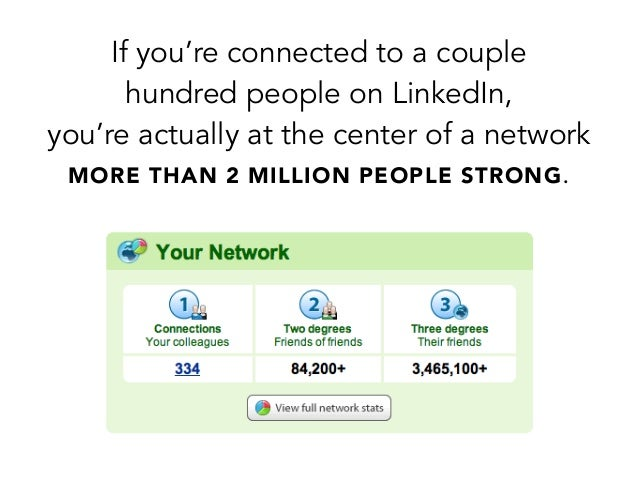 If you're connected to a couplehundred people on LinkedIn,you're actually at the center of a networkMORE THAN 2 MILLION PE...