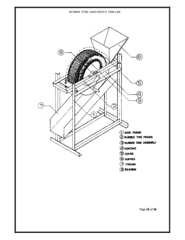 Studentsproject groundnutshellarmachine-140507061025-phpapp02