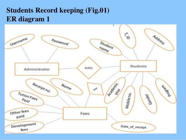 student record keeping software free