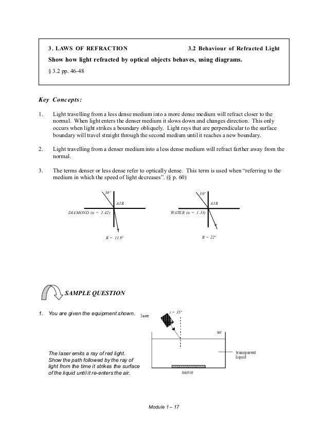 student study guide physics 534 rh slideshare net Refraction of Light in Water Eye Refraction