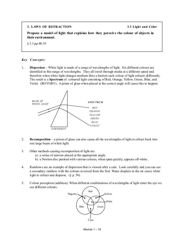 student study guide physics 534 rh slideshare net A Camera Does Light Refract Science Refraction