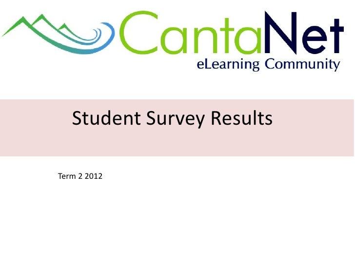Student Survey ResultsTerm 2 2012
