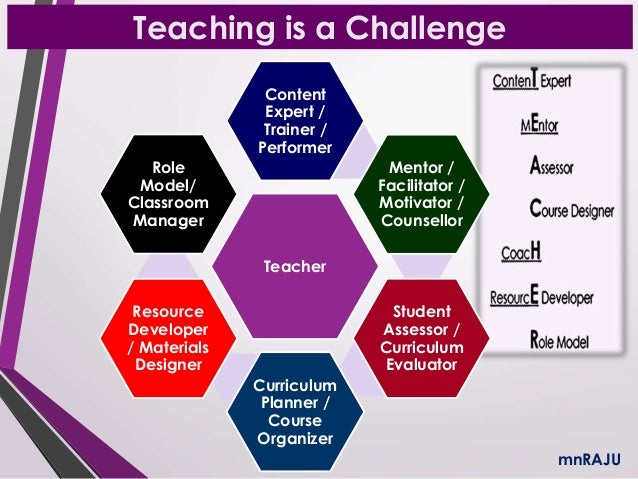 Student To Teacher Transformation