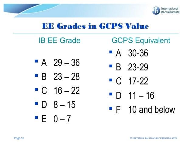General assessment criteria extended essay