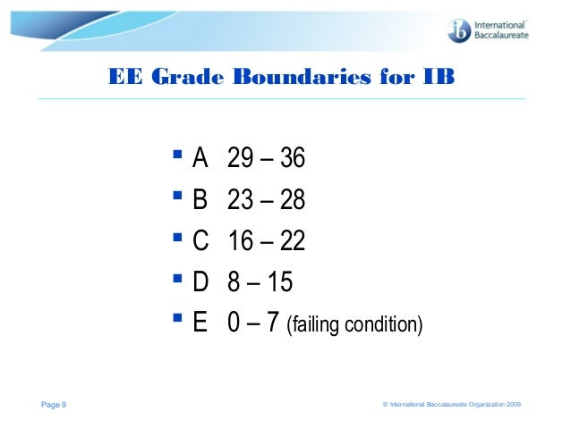 ib extended essay points It is a mandatory component of the ib diploma ✓ essays will be assessed externally ✓ with tok, it can contribute up to 3 bonus points ✓ facilitates the transition from school to university the nature of the extended essay the extended essay is an in-depth study of a topic chosen from one of the subjects offered in the ib.