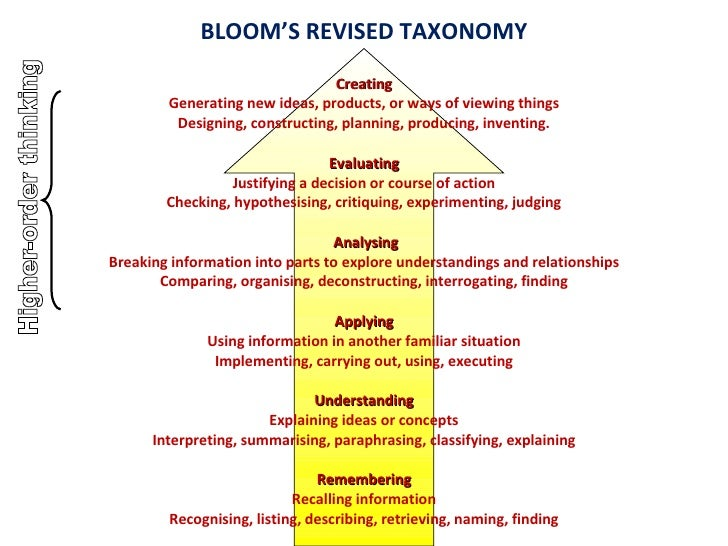Bloom taxonomy resume