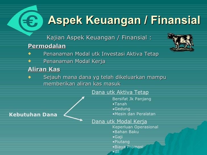 Aspek Keuangan / Finansial <ul><li>Kajian Aspek Keuangan / Finansial : </li></ul><ul><li>Permodalan   </li></ul><ul><li>Pe...