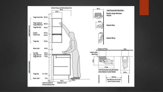 60 Contoh Desain Dapur Ergonomis Terbaik