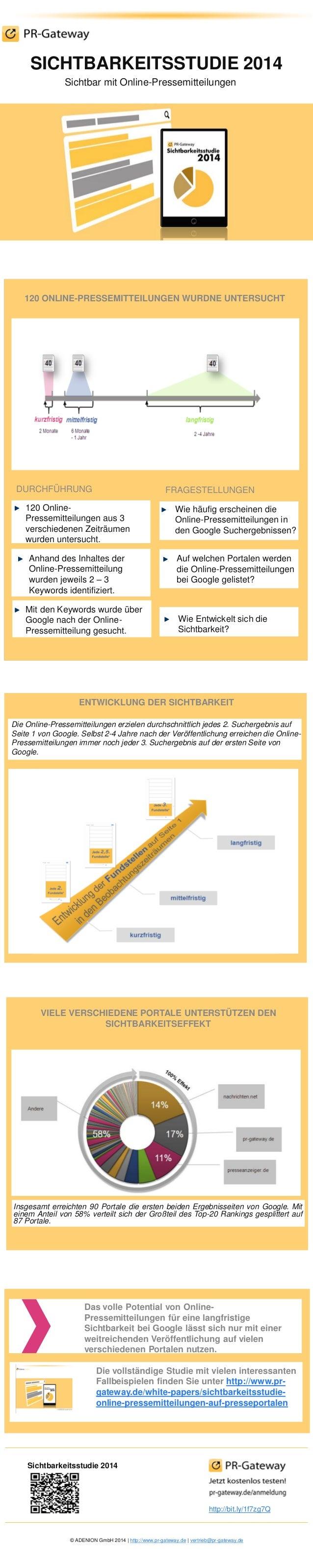 © ADENION GmbH 2014 | http://www.pr-gateway.de | vertrieb@pr-gateway.de Sichtbarkeitsstudie 2014 http://bit.ly/1f7zg7Q SIC...