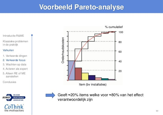5 valkuilen voor reliability maintenance engineering voorbeeld pareto analyse ccuart Image collections
