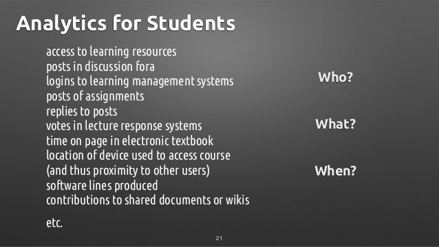Analytics for Students access to learning resources posts in discussion fora logins to learning management systems post...