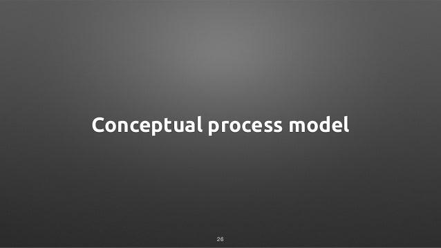 Conceptual process model 26
