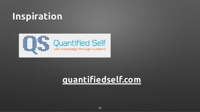 Inspiration quantifiedself.com 29