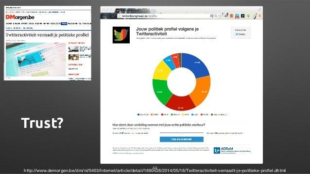 Trust? http://www.demorgen.be/dm/nl/5403/Internet/article/detail/1890428/2014/05/18/Twitteractiviteit-verraadt-je-politiek...