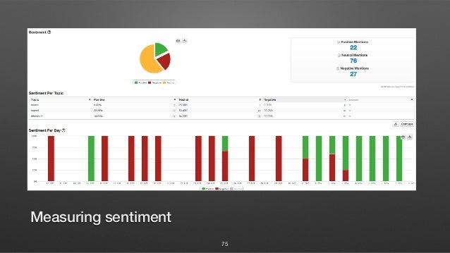 75 Measuring sentiment