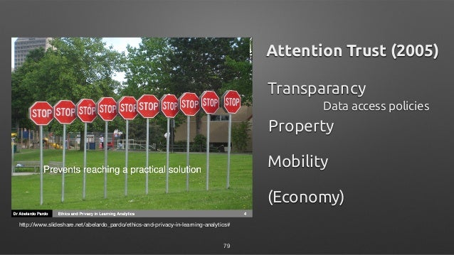 http://www.slideshare.net/abelardo_pardo/ethics-and-privacy-in-learning-analytics# Attention Trust (2005) Property Mobilit...