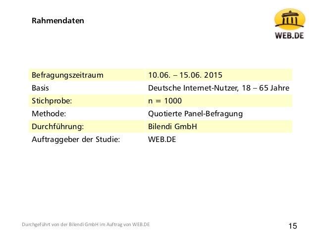 Befragungszeitraum 10.06. – 15.06. 2015 Basis Deutsche Internet-Nutzer, 18 – 65 Jahre Stichprobe: n = 1000 Methode: Quotie...